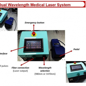 Functionalized Medical Laser System