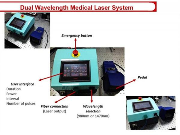 Functionalized Medical Laser System