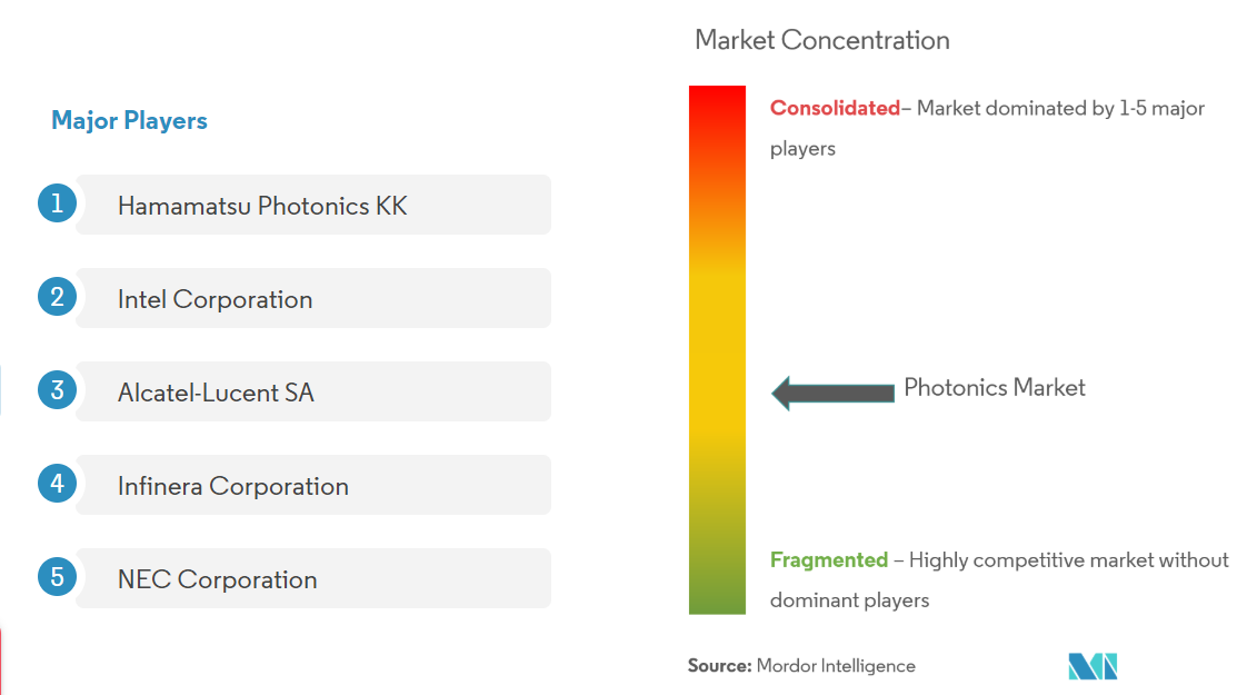 Photonics Market-2