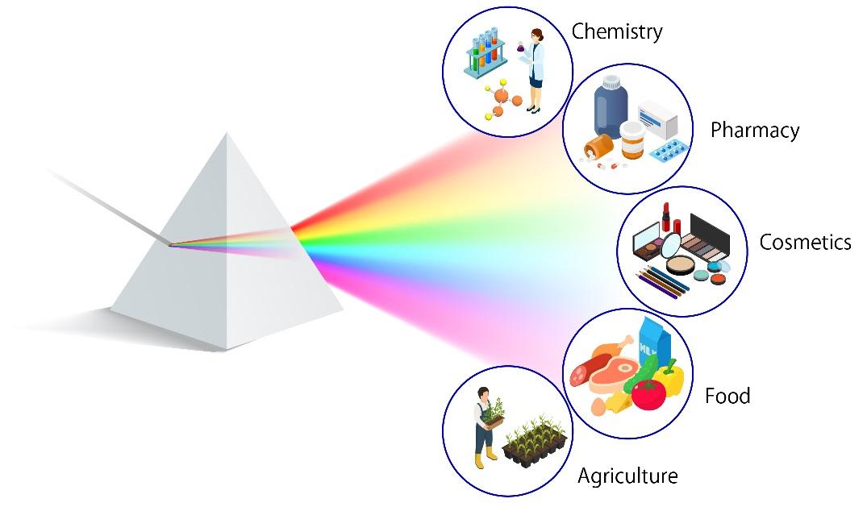 spectroscopy-application