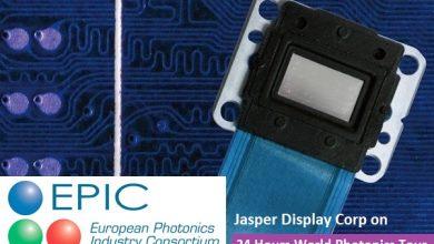 Photo of Digital Optics and Digital Modulation
