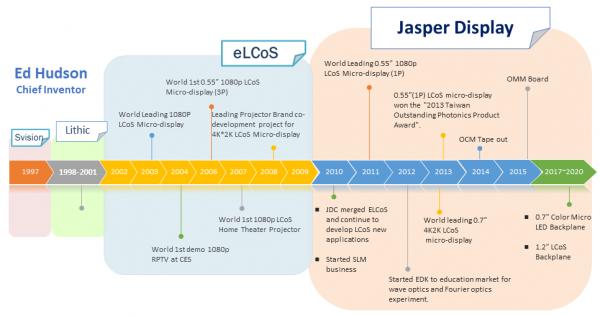 JDC-History-2020-e1583466889931
