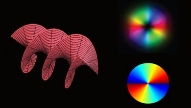Photo of What do digital optical devices offer for Twisted Light and its applications?