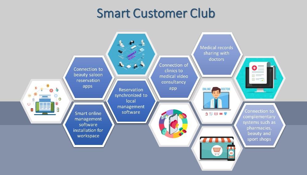 Smart Customer Club-1